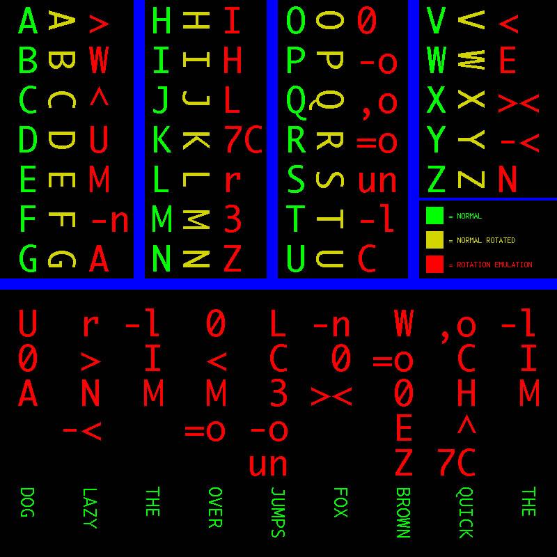 高度な暗号化システム